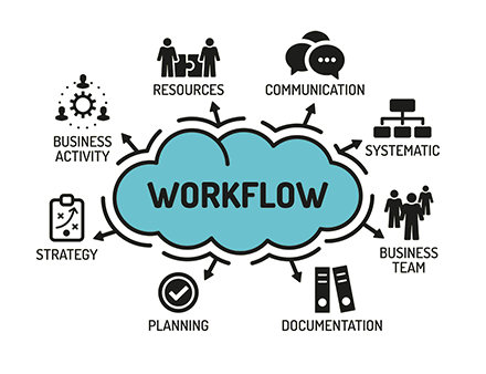 workflow-small